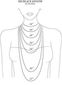necklace chart